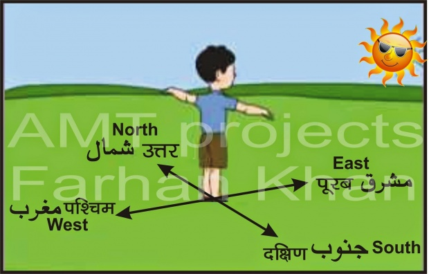 directions-east-west-north-south-hindi-urdu-english_1497580134 Map Directions North South East West on eastern north america map, prime meridian east map, south east river map, north south land map, north south compass, new middle east map, north america gray map,