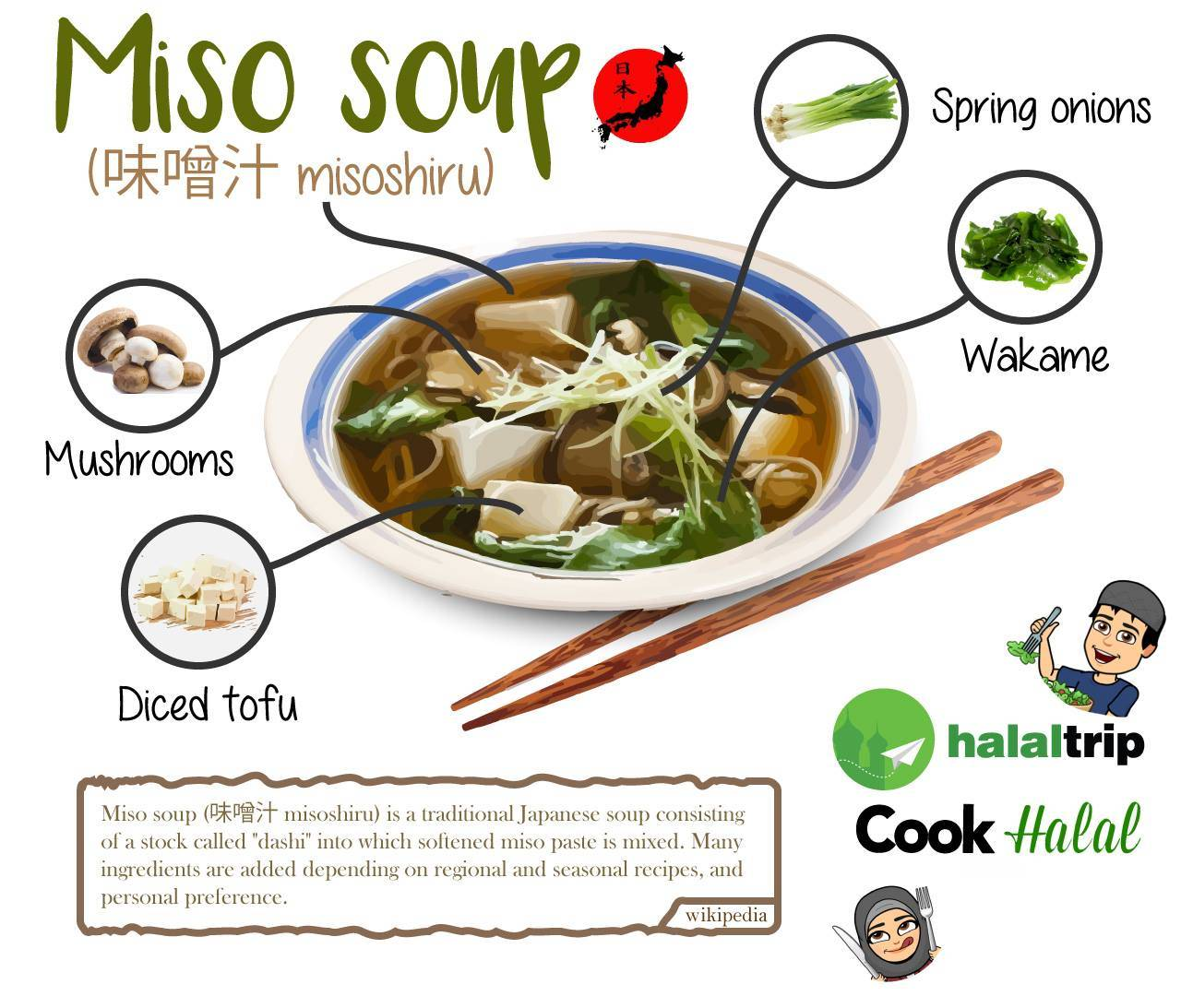 Cook halal japanese miso soup with inari ku simple recipes miso soup halal japanese cuisine japanese food easy recipe forumfinder Images